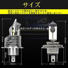 ZRX400-IISUPEREE H4 LEDヘッドライト8000lmの単体画像