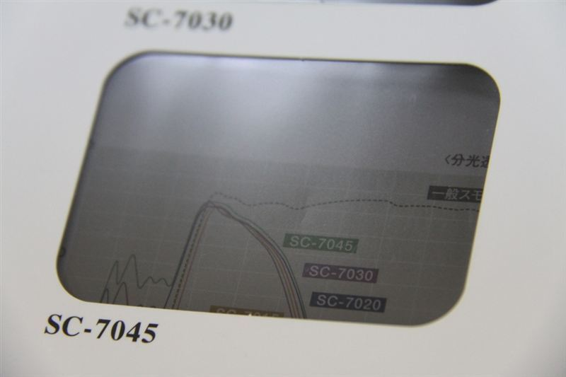 Sylphide(シルフィード) /  IKC Sylphide SC-7045