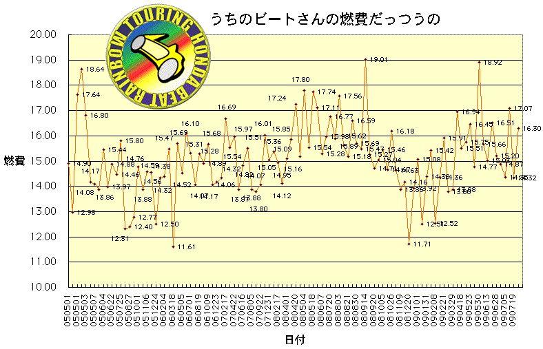 Excel:mac 2001