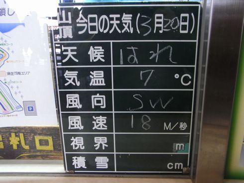受付カウンターに出ていた今日の山頂[駅?)の天候