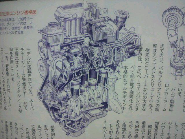 EN07E型(NA・EMPiまたはEGI)<br /> <br /> EN07A型をEMPi(EGI)化したエンジン。<br /> <br /> EMPiとは、マルチポイント・インジェクションの略だ。<br /> <br /> ヴィヴィオではMT車用にリフト量とアプローチの違うカムシャフトと強化されたバルブスプリングが採用され、高回転域でも元気なエンジンセッティングがされていた。<br /> <br /> R2からはローラーロッカーアームの採用とピストン形状変更がなされ、スカートにモリブデンコートの施されたLFピストンを採用している。<br /> <br /> シリンダーブロックもウォータージャケットの拡大と肉薄化が施され、ブロック単体で5キロほど従来より軽量となったのも特徴だ。<br /> <br /> <br /> SOHC8バルブ<br /> 排気量:658cc<br /> 内径&#215;行程:56.0&#215;66.8<br /> 圧縮比:10.0(R1・R2では10.5)<br /> <br /> 52ps/7,200rpm 5.5kg-m/5,600rpm(KK3・4、KY3、MT)<br /> <br /> 48ps/6,400rpm 5.6kg-m/4,000rpm(KK3・4、KY3、ECVT)<br /> <br /> 46ps/6,000rpm 5.9kg-m/5,200rpm(RC1・2、RJ1・2、R1/R2シリーズ)<br /> <br />
