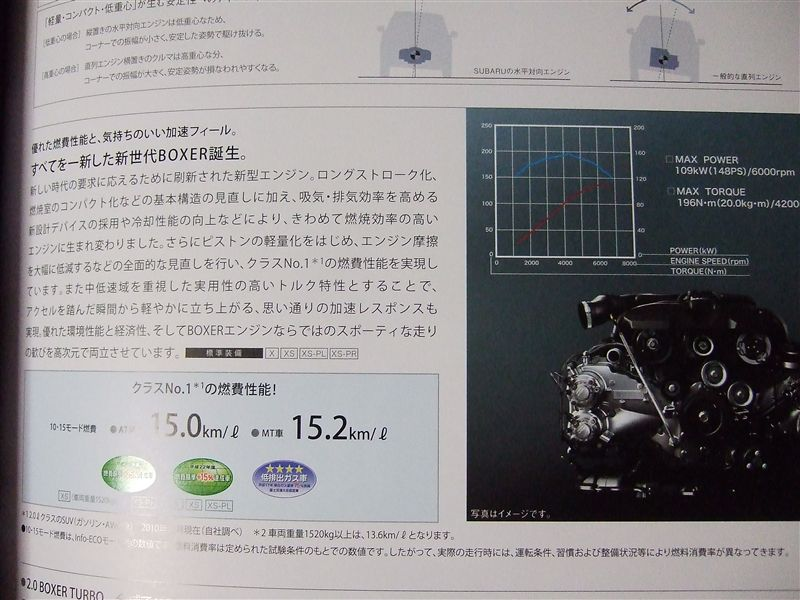 新型エンジンのスペック<br />