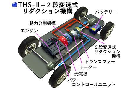 TOYOTA THS-II 2段変速式リダクションハイブリッドシステムを、解り易く絵にしたものです。クラッチは無く、現実的な常時EV走行可能な速度は概ね70km/h前後まで。<br /> <br /> 一方、FUGA HYBRID や、欧州メーカーの2クラッチパラレル式ハイブリッド機構はガソリンエンジンとモーターを切り離して高速EV走行が出来るシステムです。常時EV走行は100km/hを上回るそうですね。