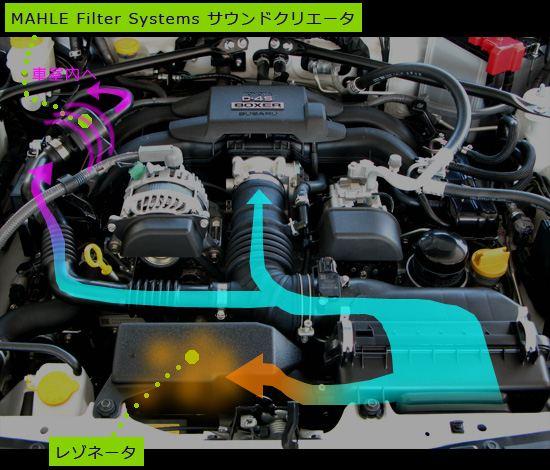 スバル BRZのFA20エンジンの吸気の流れ