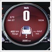 Riva 2,000km