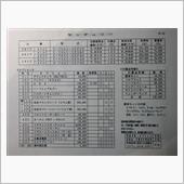 VG45 登場時 価格表