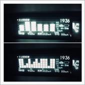 eco Glider GT+ 走行記録 2204★★33.2km/L