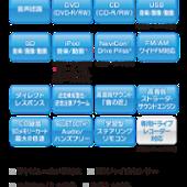 Panasonic CN-RX05WD