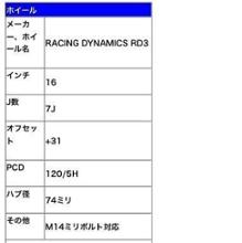 Z3 ロードスターRacing Dynamics RD3の全体画像