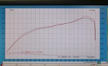ADV150WR'S SS-OVALフルエキゾースト ステンレスサイレンサー仕様の全体画像