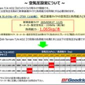 BFGoodrich All-Terrain T/A KO2 LT265/70R17