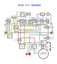 オトキチ兄さんさんのベスパ 125 ET-3 プリマベラ 左サイド画像