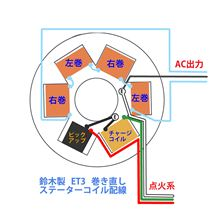 オトキチ兄さんさんのベスパ 125 ET-3 プリマベラ リア画像