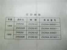 ちゃんにゅーさんのZXR250R インテリア画像