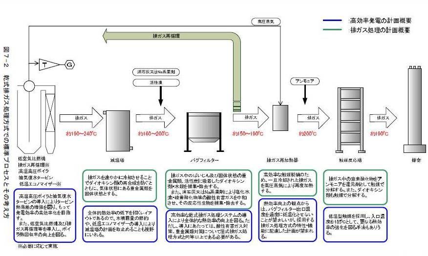 【水銀、硫酸】ゴミの話のまとめ2【リサイクルの始まりと公害問題】