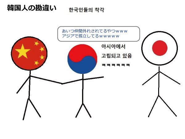 韓国 アンテナ 反応