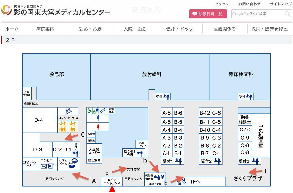 彩の国東大宮メディカルセンター せいじんのブログ ときどき趣味日記