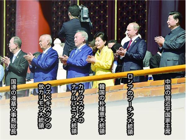 抗日戦勝70年