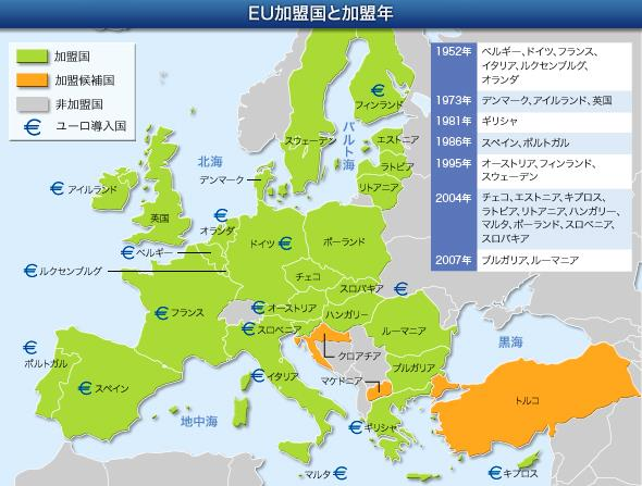 EU加盟国