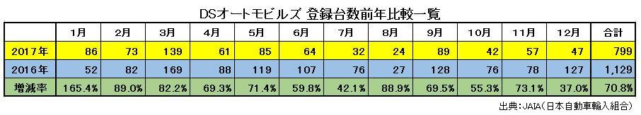動向がとても気になるds 7 cross backの日本販売 Gentaのブログ