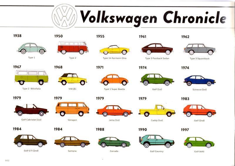 ディーラー配布冊子volkswagen Bookが面白い凌志のブログ 凌志の