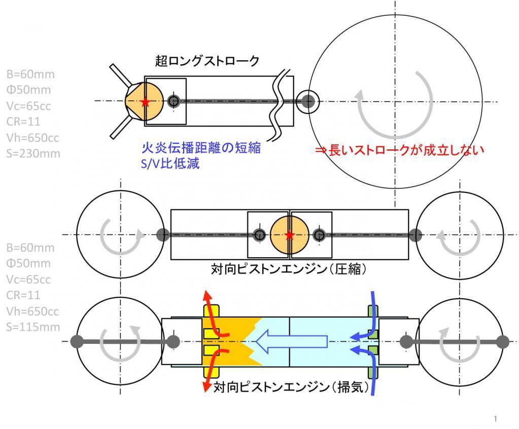 サイクル エンジン 2 2サイクルディーゼル機関
