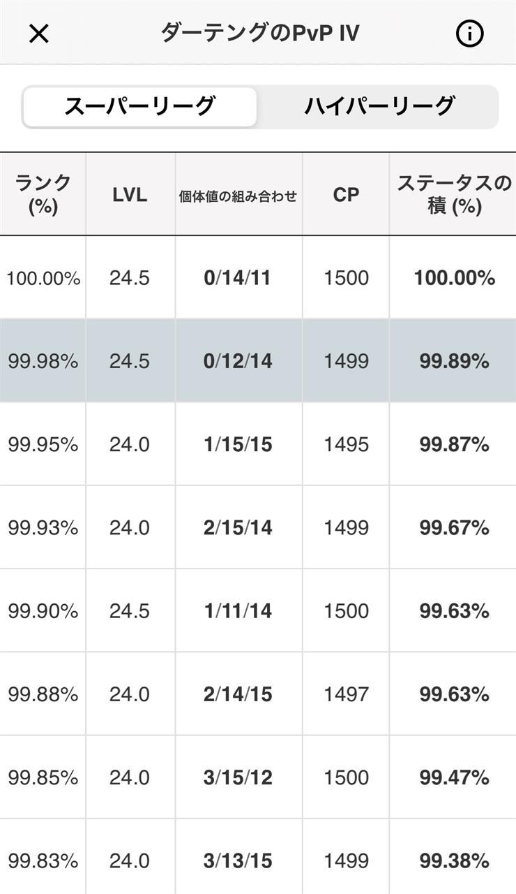 スーパー 値 個体 ダーテング リーグ