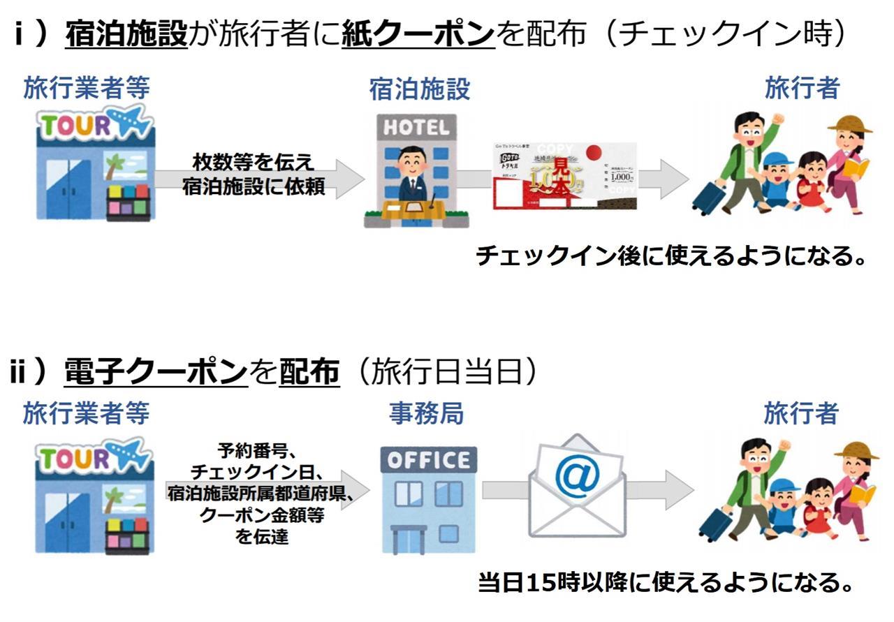 使える 横浜 店 共通 クーポン 地域